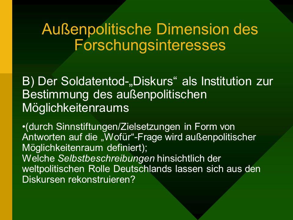 Außenpolitische Dimension des Forschungsinteresses B) Der Soldatentod-Diskurs als Institution zur Bestimmung des außenpolitischen Möglichkeitenraums (