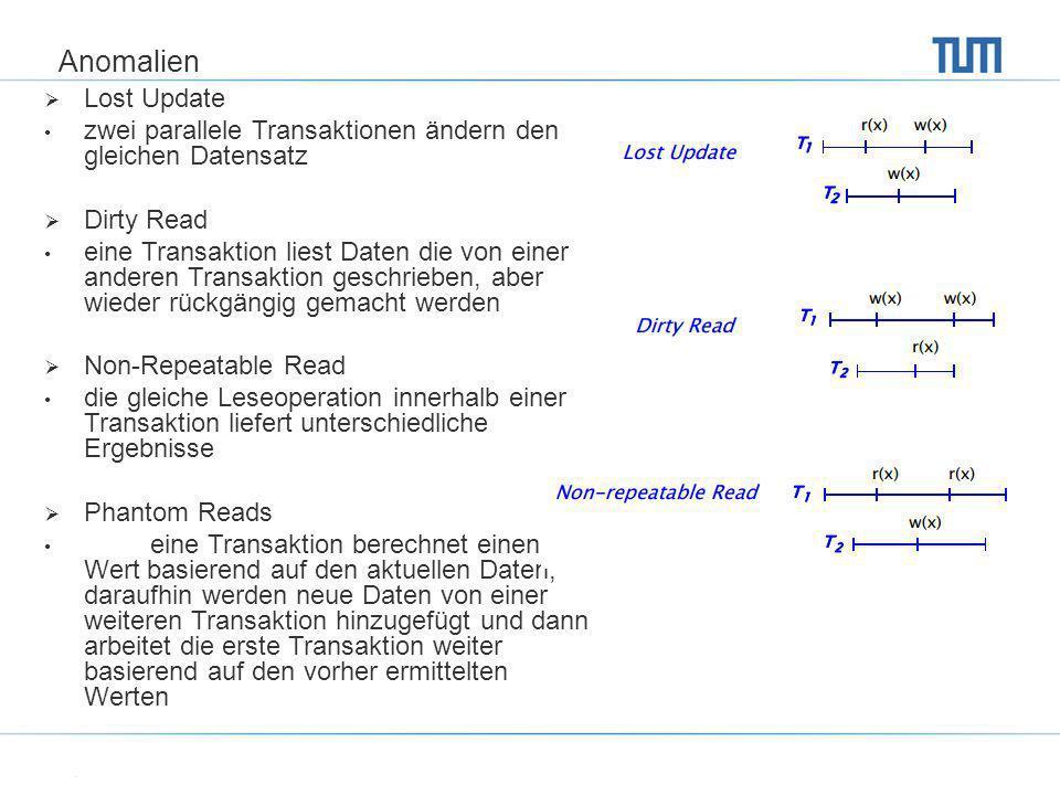 Anomalien Lost Update zwei parallele Transaktionen ändern den gleichen Datensatz Dirty Read eine Transaktion liest Daten die von einer anderen Transak