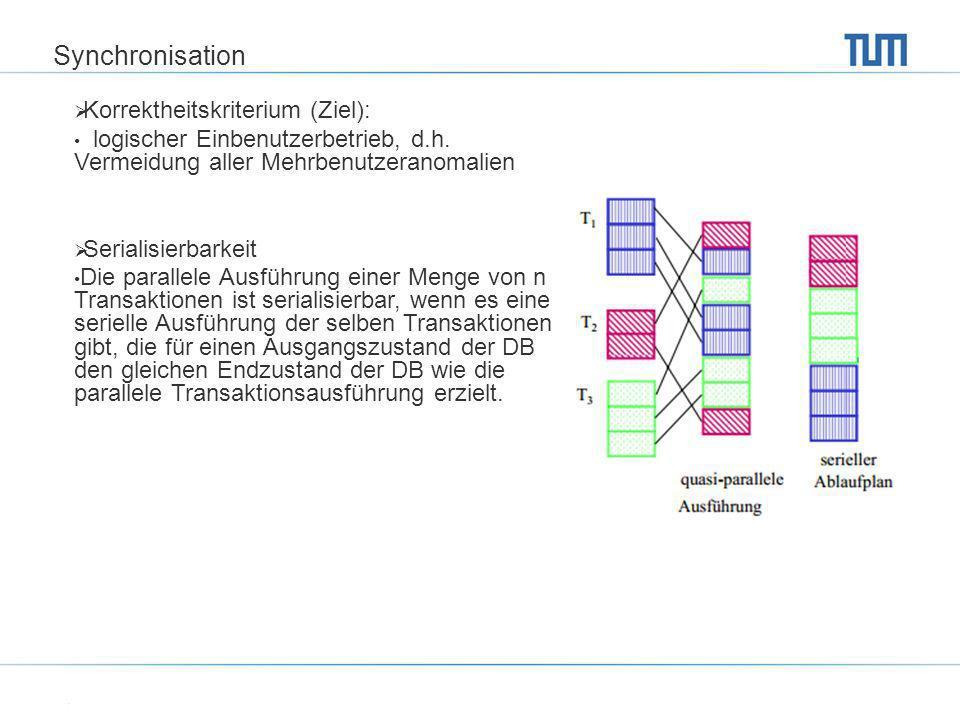 Synchronisation Korrektheitskriterium (Ziel): logischer Einbenutzerbetrieb, d.h. Vermeidung aller Mehrbenutzeranomalien Serialisierbarkeit Die paralle