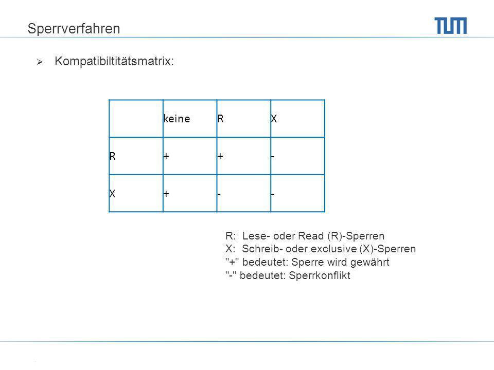 Sperrverfahren Kompatibiltitätsmatrix: keineRX R++- X+-- R: Lese- oder Read (R)-Sperren X: Schreib- oder exclusive (X)-Sperren