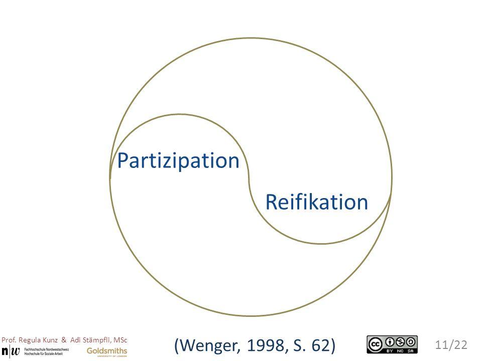 Partizipation Reifikation (Wenger, 1998, S. 62) Prof. Regula Kunz & Adi Stämpfli, MSc 11/22