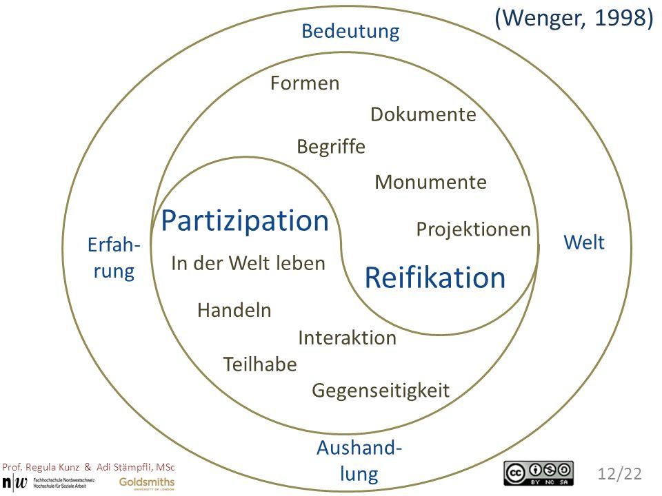 Bedeutung Welt Aushand- lung Erfah- rung Partizipation Reifikation Formen Dokumente Monumente Projektionen Begriffe In der Welt leben Interaktion Gege