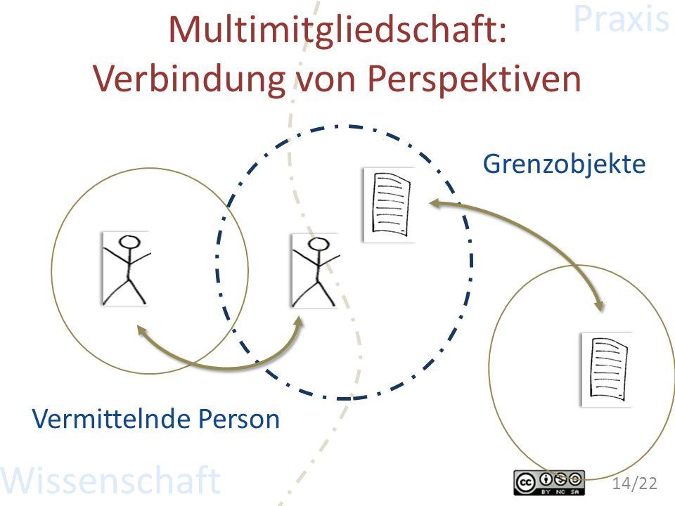 Multimitgliedschaft: Verbindung von Perspektiven Grenzobjekte Vermittelnde Person Wissenschaft Praxis 14/22