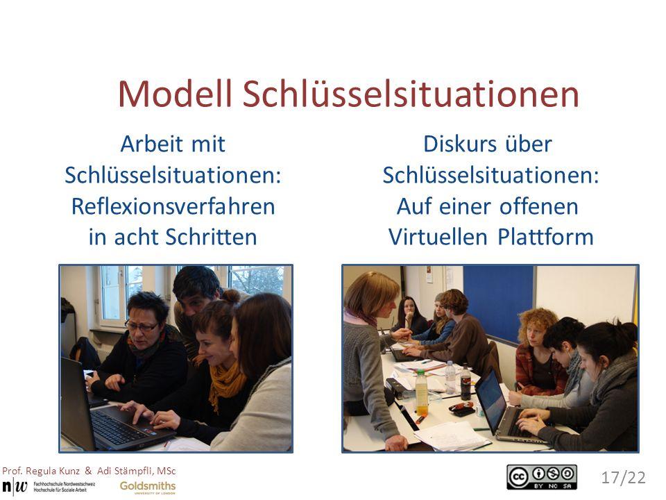 Modell Schlüsselsituationen Arbeit mit Schlüsselsituationen: Reflexionsverfahren in acht Schritten Diskurs über Schlüsselsituationen: Auf einer offene
