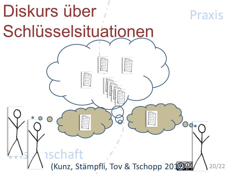 Wissenschaft Diskurs über Schlüsselsituationen (Kunz, Stämpfli, Tov & Tschopp 2012) Praxis 20/22