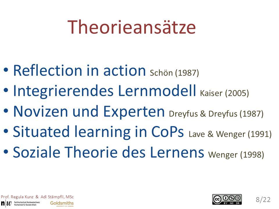 Reflection in action Schön (1987) Integrierendes Lernmodell Kaiser (2005) Novizen und Experten Dreyfus & Dreyfus (1987) Situated learning in CoPs Lave
