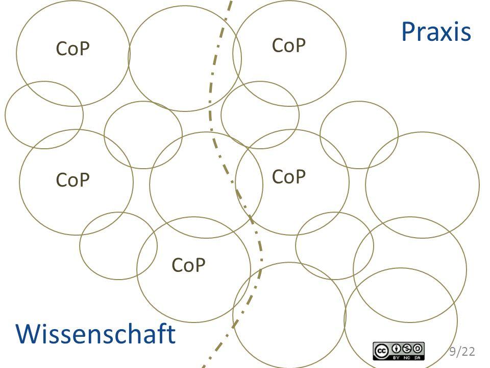 CoP Wissenschaft Praxis 9/22
