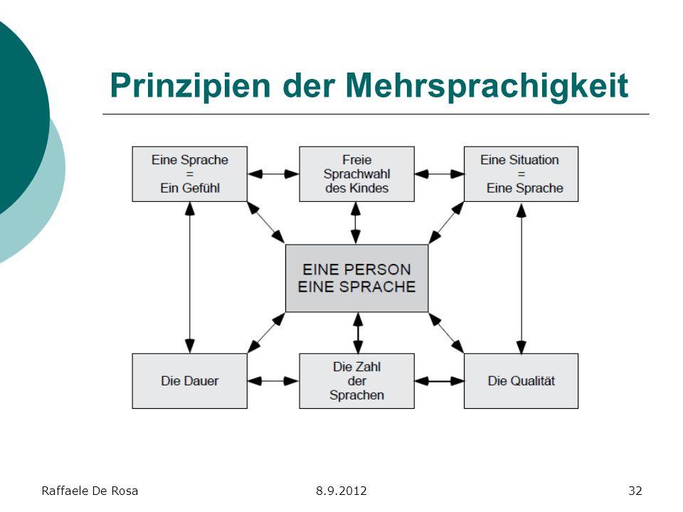 Raffaele De Rosa8.9.201232 Prinzipien der Mehrsprachigkeit