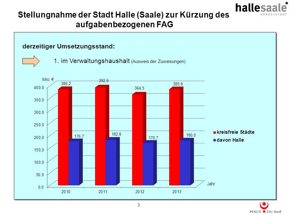 Stellungnahme der Stadt Halle (Saale) zur Kürzung des aufgabenbezogenen FAG 3 derzeitiger Umsetzungsstand: 1. im Verwaltungshaushalt (Ausweis der Zuwe