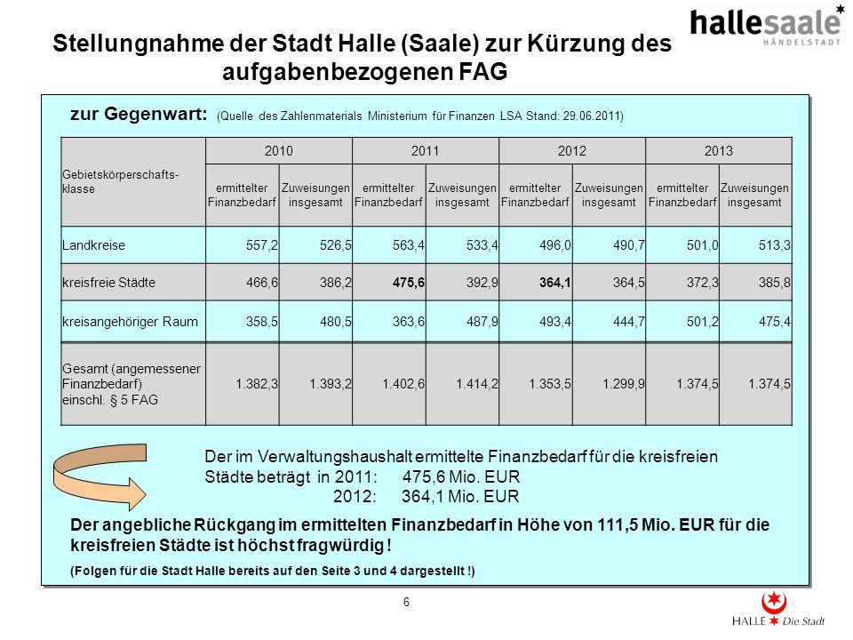 Stellungnahme der Stadt Halle (Saale) zur Kürzung des aufgabenbezogenen FAG 6 zur Gegenwart: (Quelle des Zahlenmaterials Ministerium für Finanzen LSA