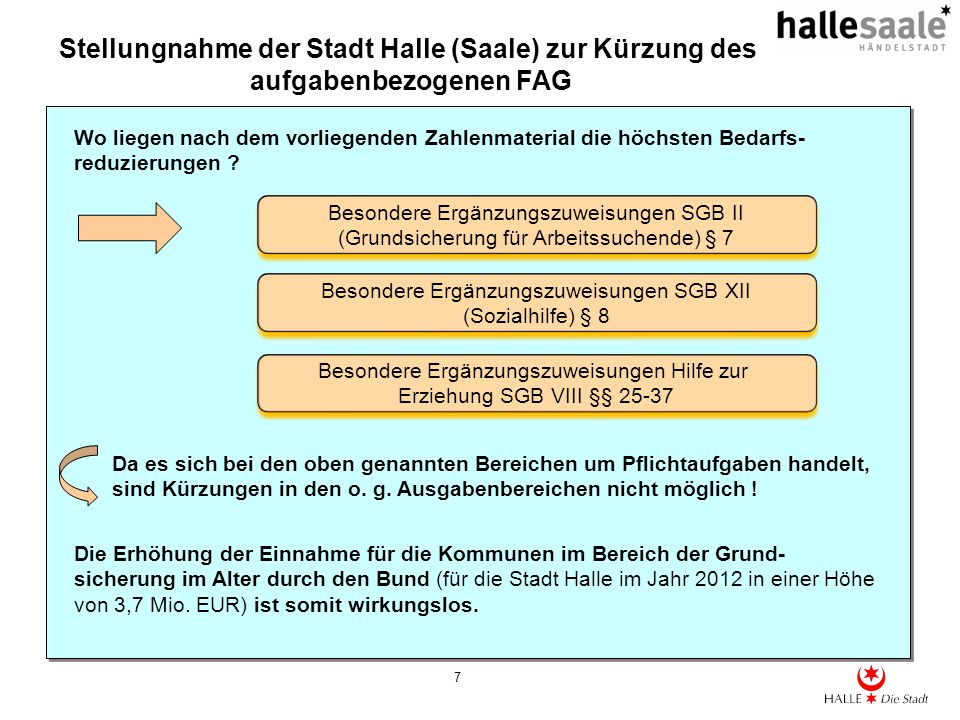 Stellungnahme der Stadt Halle (Saale) zur Kürzung des aufgabenbezogenen FAG 7 Wo liegen nach dem vorliegenden Zahlenmaterial die höchsten Bedarfs- reduzierungen .