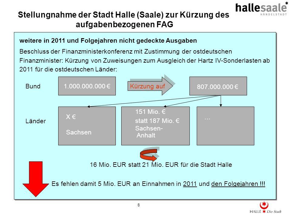 Stellungnahme der Stadt Halle (Saale) zur Kürzung des aufgabenbezogenen FAG 8 Beschluss der Finanzministerkonferenz mit Zustimmung der ostdeutschen Fi