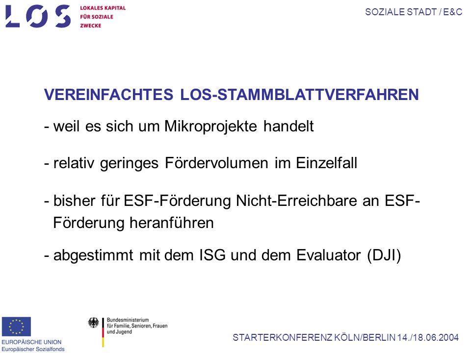 SOZIALE STADT / E&C STARTERKONFERENZ KÖLN/BERLIN 14./18.06.2004 VEREINFACHTES LOS-STAMMBLATTVERFAHREN - weil es sich um Mikroprojekte handelt - relativ geringes Fördervolumen im Einzelfall - bisher für ESF-Förderung Nicht-Erreichbare an ESF- Förderung heranführen - abgestimmt mit dem ISG und dem Evaluator (DJI)