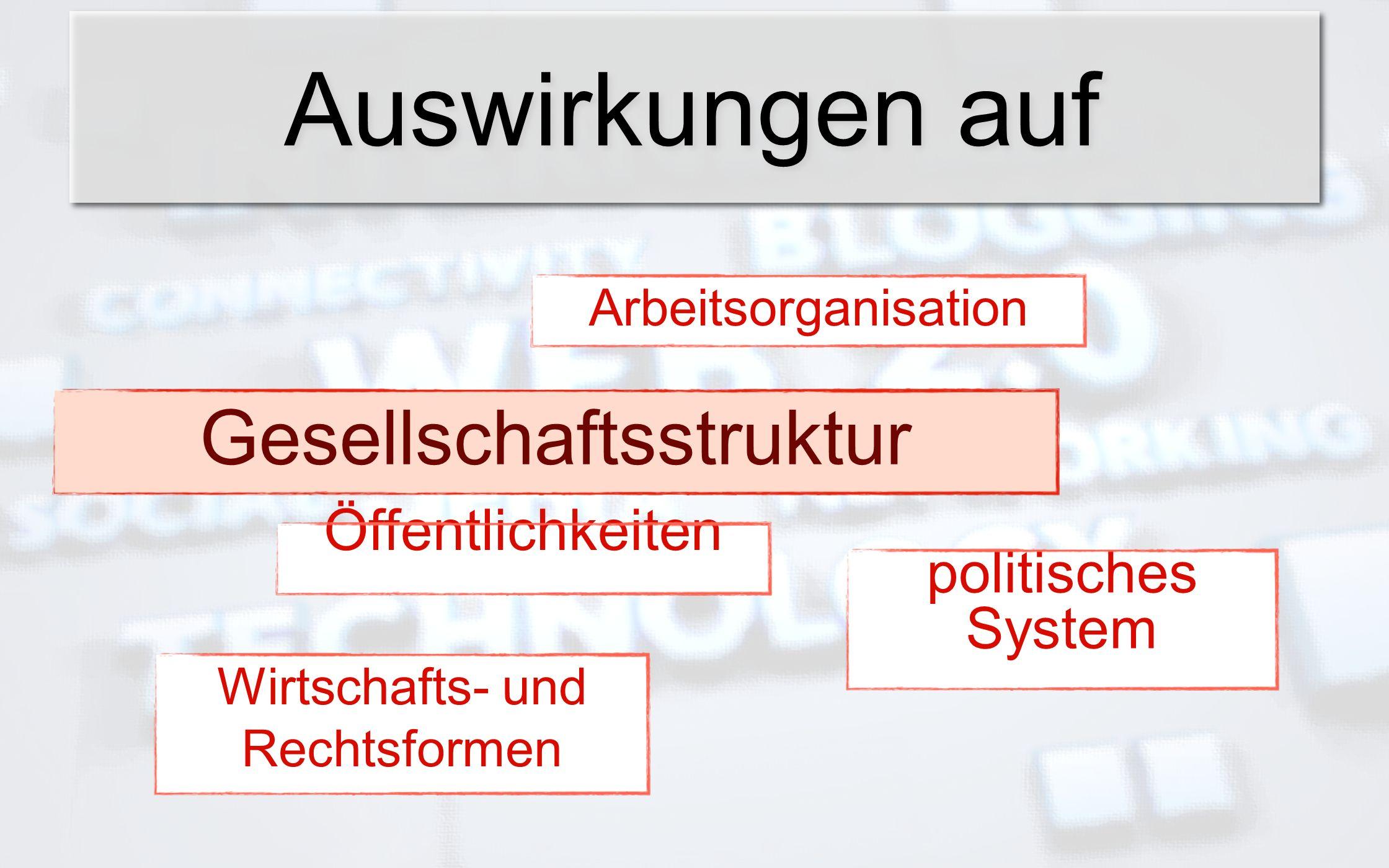 Auswirkungen auf Gesellschaftsstruktur politisches System Arbeitsorganisation Wirtschafts- und Rechtsformen Öffentlichkeiten