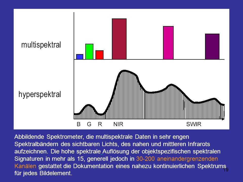 19 Abbildende Spektrometer, die multispektrale Daten in sehr engen Spektralbändern des sichtbaren Lichts, des nahen und mittleren Infrarots aufzeichne