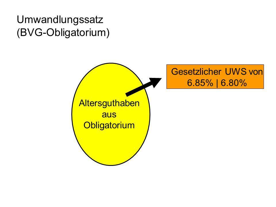 Umwandlungssatz (BVG-Obligatorium) Altersguthaben aus Obligatorium Gesetzlicher UWS von 6.85% | 6.80%