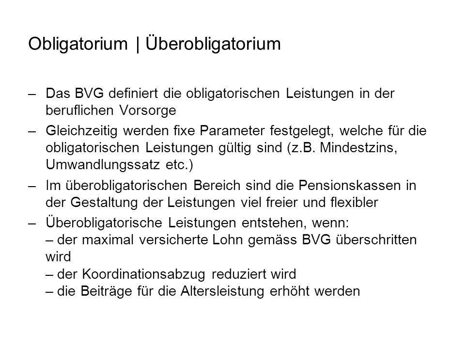–Das BVG definiert die obligatorischen Leistungen in der beruflichen Vorsorge –Gleichzeitig werden fixe Parameter festgelegt, welche für die obligatorischen Leistungen gültig sind (z.B.