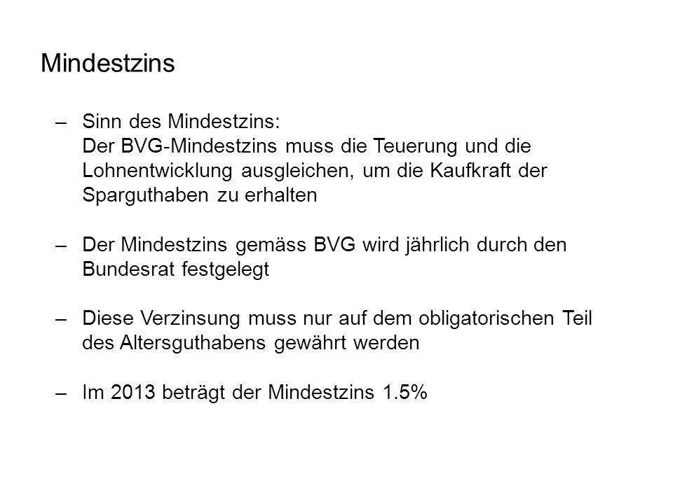 –Sinn des Mindestzins: Der BVG-Mindestzins muss die Teuerung und die Lohnentwicklung ausgleichen, um die Kaufkraft der Sparguthaben zu erhalten –Der Mindestzins gemäss BVG wird jährlich durch den Bundesrat festgelegt –Diese Verzinsung muss nur auf dem obligatorischen Teil des Altersguthabens gewährt werden –Im 2013 beträgt der Mindestzins 1.5%