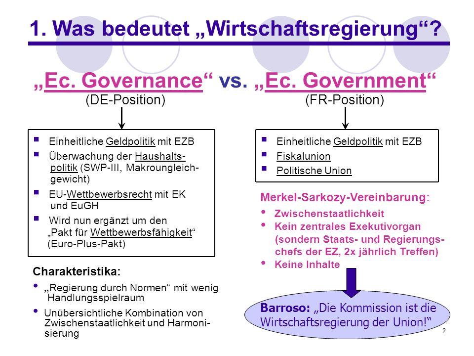 2 1. Was bedeutet Wirtschaftsregierung? Charakteristika: Regierung durch Normen mit wenig Handlungsspielraum Unübersichtliche Kombination von Zwischen