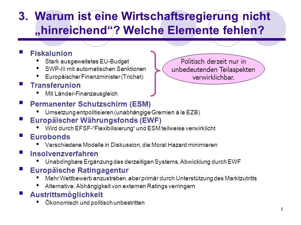 6 3. Warum ist eine Wirtschaftsregierung nicht hinreichend? Welche Elemente fehlen? Fiskalunion Stark ausgeweitetes EU-Budget SWP-III mit automatische