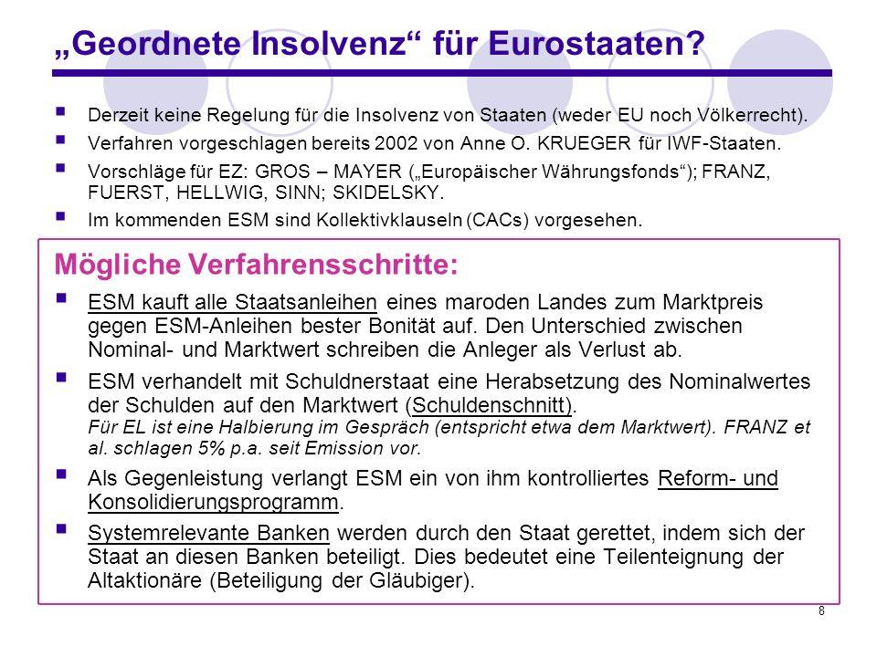 8 Geordnete Insolvenz für Eurostaaten? Derzeit keine Regelung für die Insolvenz von Staaten (weder EU noch Völkerrecht). Verfahren vorgeschlagen berei
