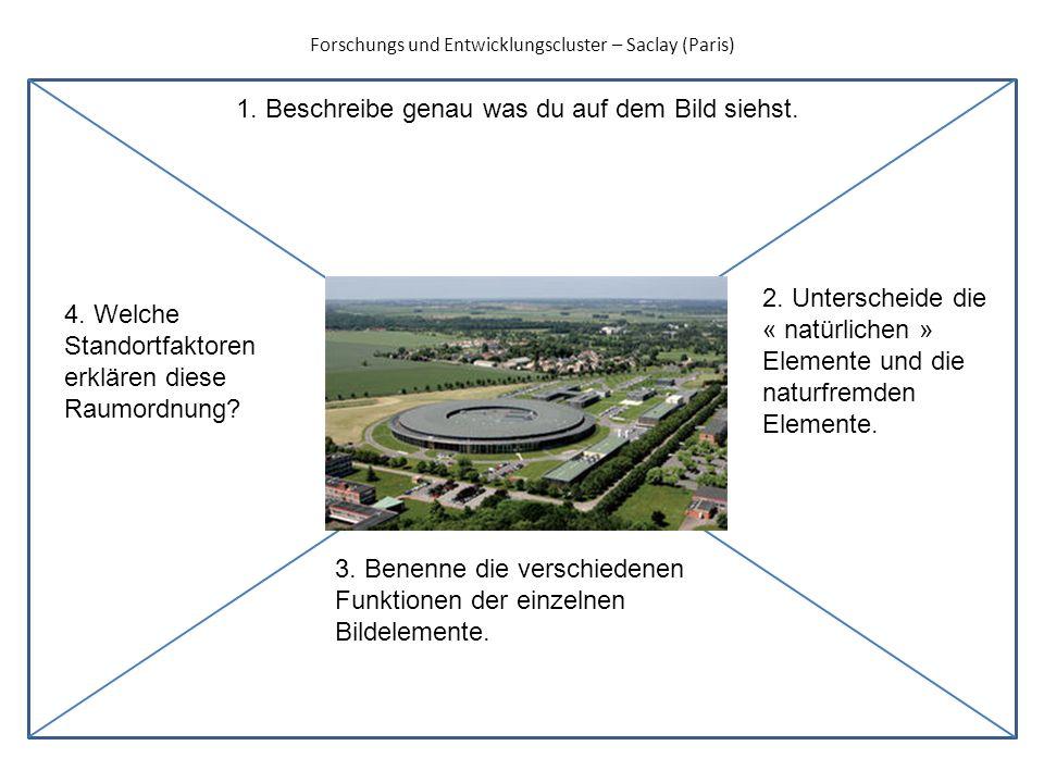 Forschungs und Entwicklungscluster – Saclay (Paris) 1. Beschreibe genau was du auf dem Bild siehst. 2. Unterscheide die « natürlichen » Elemente und d