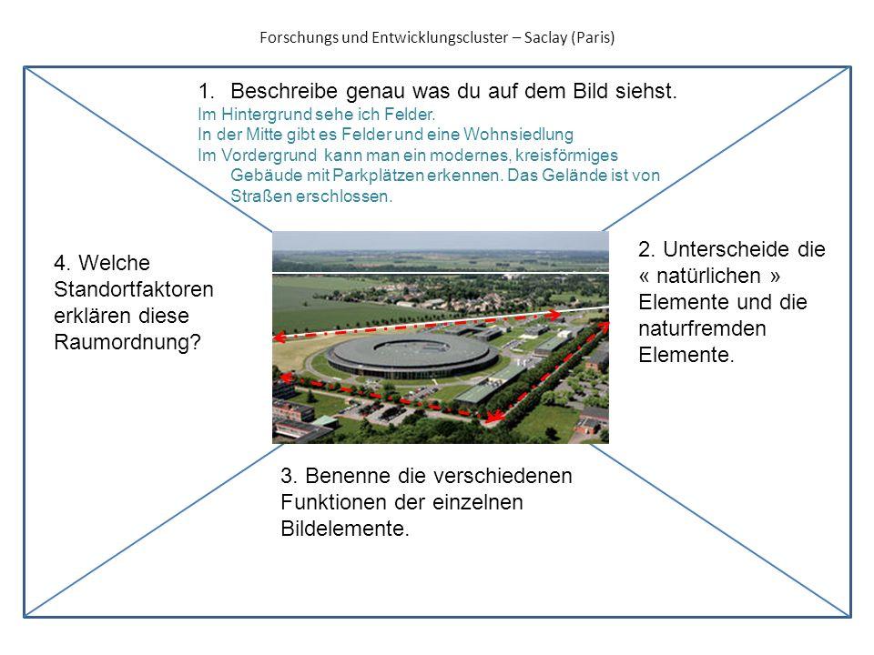 Forschungs und Entwicklungscluster – Saclay (Paris) 1.Beschreibe genau was du auf dem Bild siehst. Im Hintergrund sehe ich Felder. In der Mitte gibt e