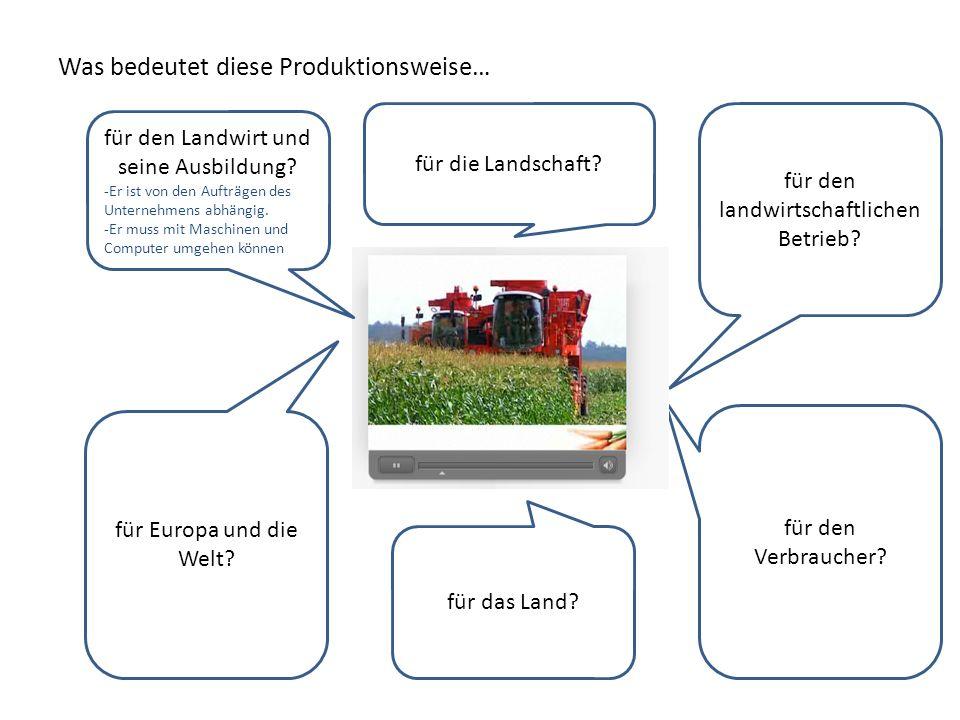Was bedeutet diese Produktionsweise… für das Land? für Europa und die Welt? für die Landschaft? für den Verbraucher? für den landwirtschaftlichen Betr