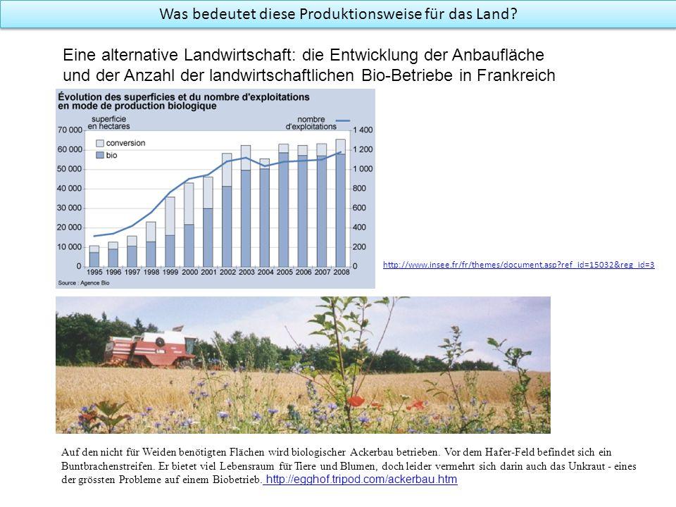 Was bedeutet diese Produktionsweise für das Land? http://www.insee.fr/fr/themes/document.asp?ref_id=15032&reg_id=3 Eine alternative Landwirtschaft: di