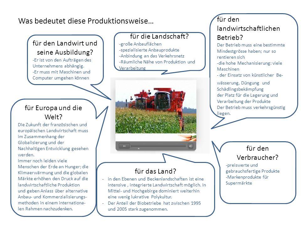Was bedeutet diese Produktionsweise… für das Land? -in den Ebenen und Beckenlandschaften ist eine intensive, integrierte Landwirtschaft möglich. In Mi