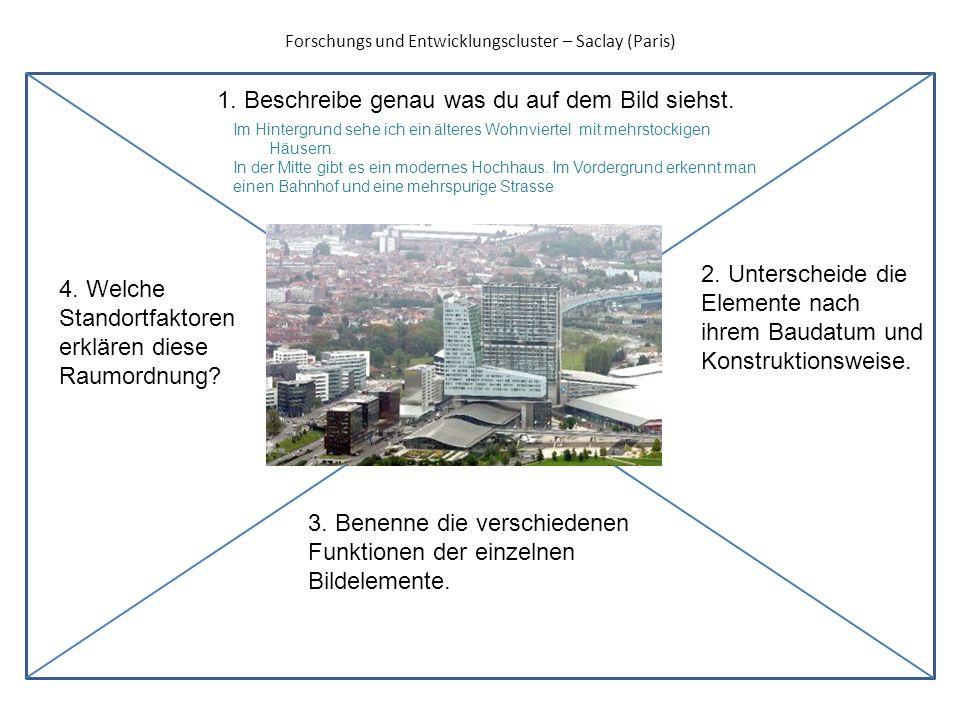 Forschungs und Entwicklungscluster – Saclay (Paris) 1. Beschreibe genau was du auf dem Bild siehst. 2. Unterscheide die Elemente nach ihrem Baudatum u