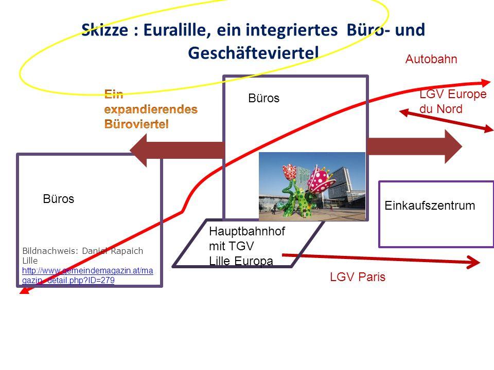 Skizze : Euralille, ein integriertes Büro- und Geschäfteviertel Büros Hauptbahnhof mit TGV Lille Europa Einkaufszentrum LGV Paris Autobahn LGV Europe