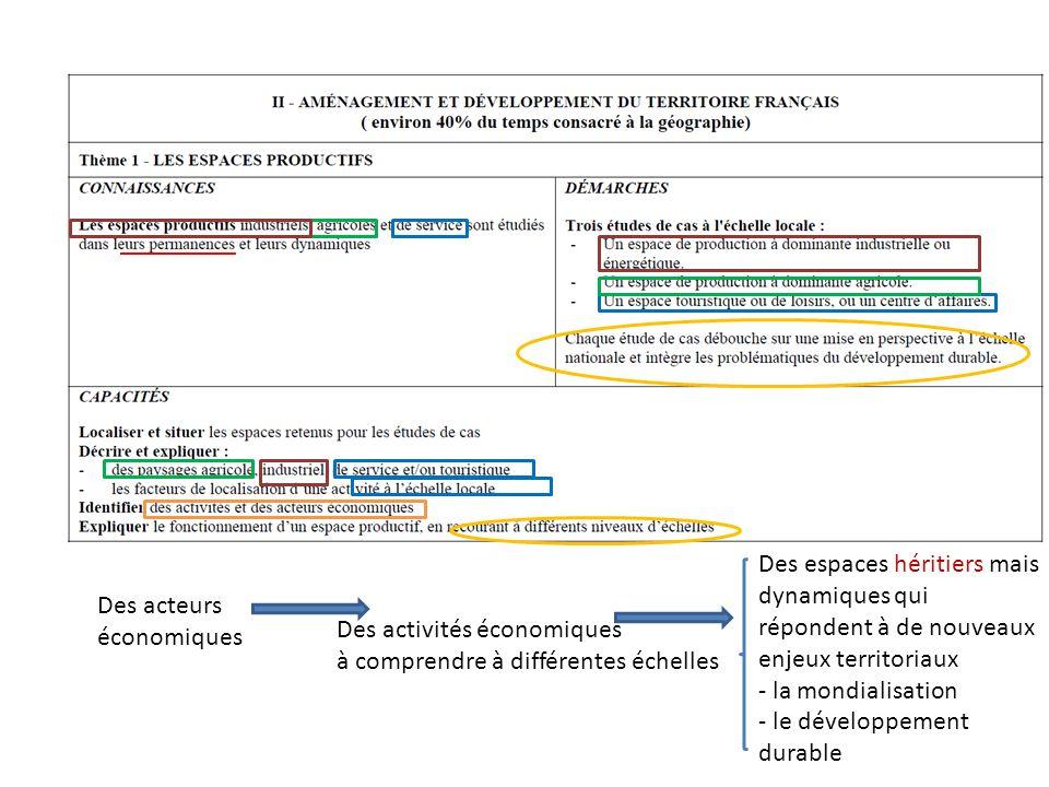 Des acteurs économiques Des activités économiques à comprendre à différentes échelles Des espaces héritiers mais dynamiques qui répondent à de nouveau