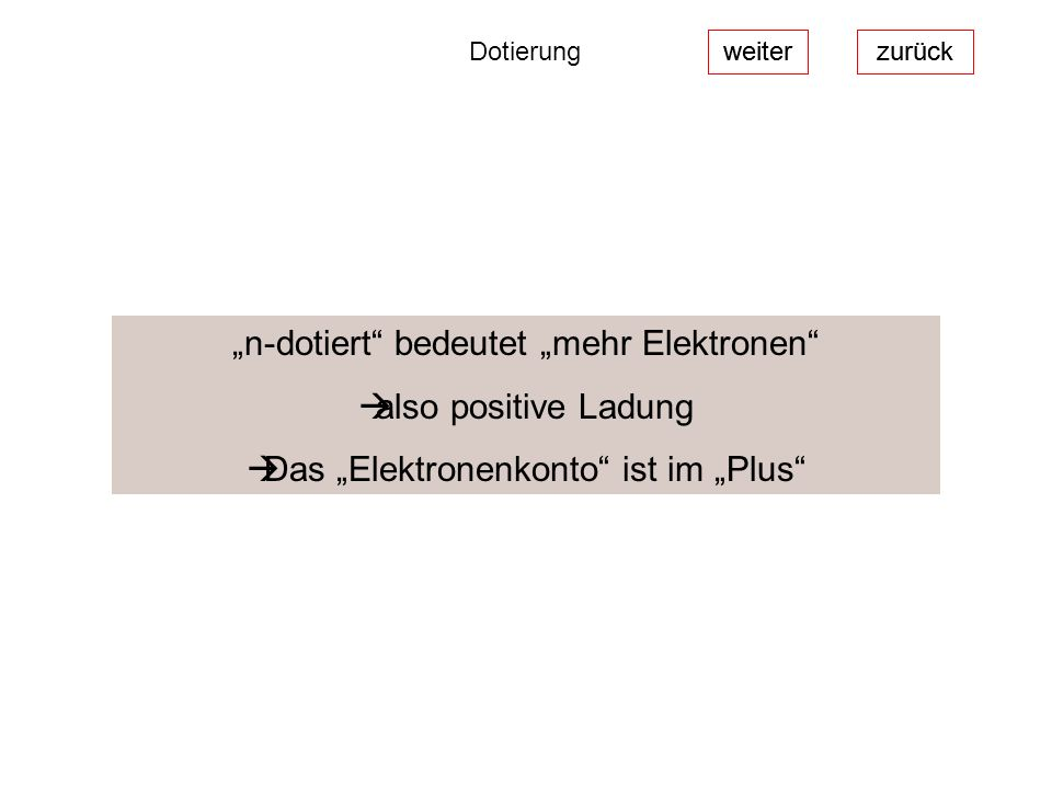 weiterzurück Dotierung n-dotiert bedeutet mehr Elektronen also positive Ladung Das Elektronenkonto ist im Plus weiterzurück