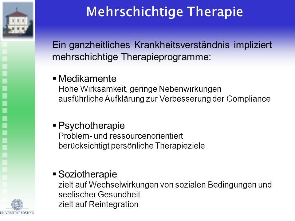 Mehrschichtige Therapie Ein ganzheitliches Krankheitsverständnis impliziert mehrschichtige Therapieprogramme: Medikamente Hohe Wirksamkeit, geringe Ne