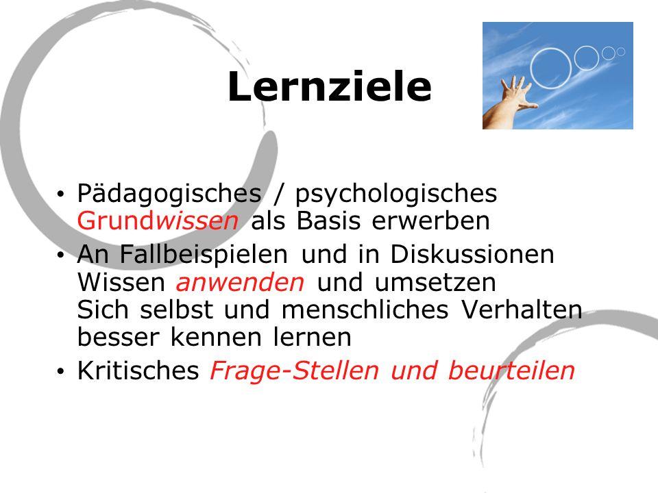 Lernziele Pädagogisches / psychologisches Grundwissen als Basis erwerben An Fallbeispielen und in Diskussionen Wissen anwenden und umsetzen Sich selbs