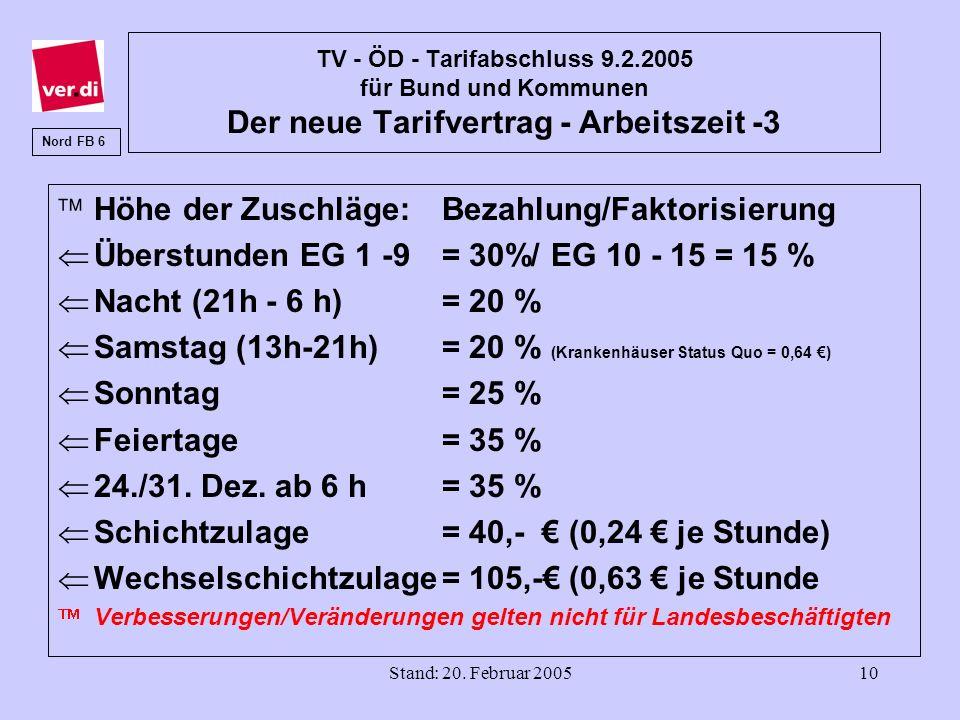 Stand: 20. Februar 200510 TV - ÖD - Tarifabschluss 9.2.2005 für Bund und Kommunen Der neue Tarifvertrag - Arbeitszeit -3 äHöhe der Zuschläge:Bezahlung