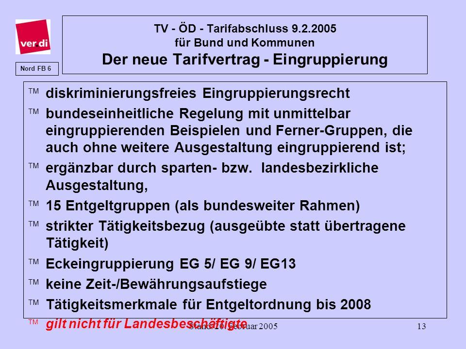 Stand: 20. Februar 200513 TV - ÖD - Tarifabschluss 9.2.2005 für Bund und Kommunen Der neue Tarifvertrag - Eingruppierung ädiskriminierungsfreies Eingr