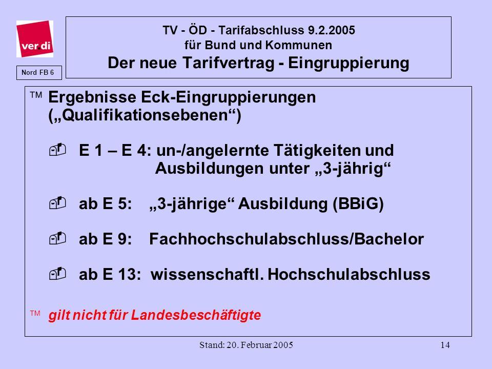 Stand: 20. Februar 200514 TV - ÖD - Tarifabschluss 9.2.2005 für Bund und Kommunen Der neue Tarifvertrag - Eingruppierung Ergebnisse Eck-Eingruppierung