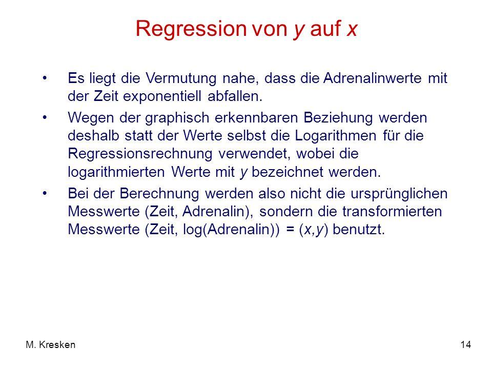 14M. Kresken Regression von y auf x Es liegt die Vermutung nahe, dass die Adrenalinwerte mit der Zeit exponentiell abfallen. Wegen der graphisch erken