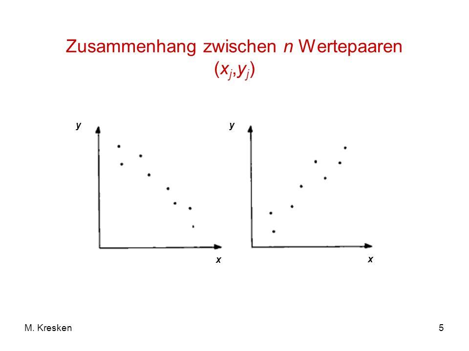 5M. Kresken Zusammenhang zwischen n Wertepaaren (x j,y j ) x yy x