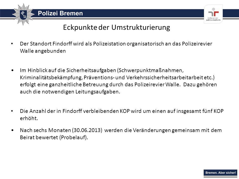 Eckpunkte der Umstrukturierung Der Standort Findorff wird als Polizeistation organisatorisch an das Polizeirevier Walle angebunden Im Hinblick auf die