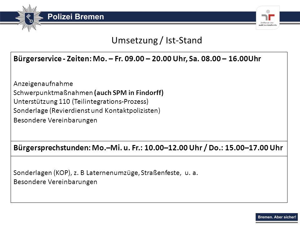 Umsetzung / Ist-Stand Bürgerservice - Zeiten: Mo. – Fr. 09.00 – 20.00 Uhr, Sa. 08.00 – 16.00Uhr Anzeigenaufnahme Schwerpunktmaßnahmen (auch SPM in Fin