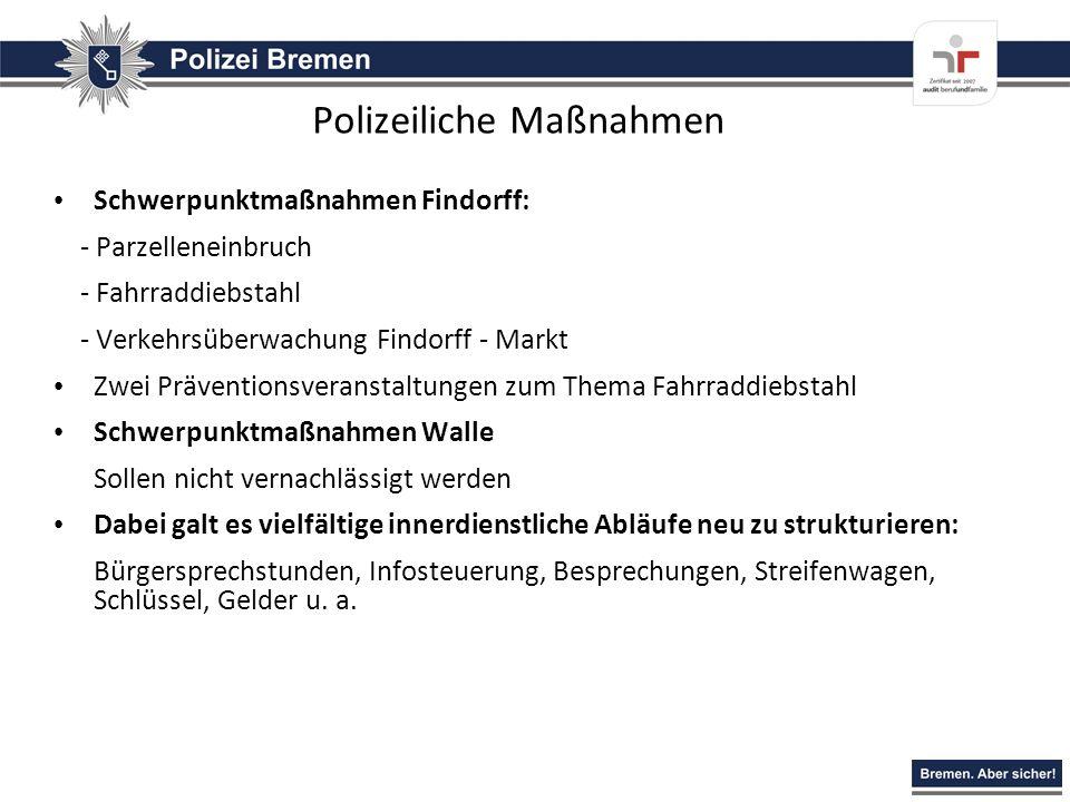Polizeiliche Maßnahmen Schwerpunktmaßnahmen Findorff: - Parzelleneinbruch - Fahrraddiebstahl - Verkehrsüberwachung Findorff - Markt Zwei Präventionsve