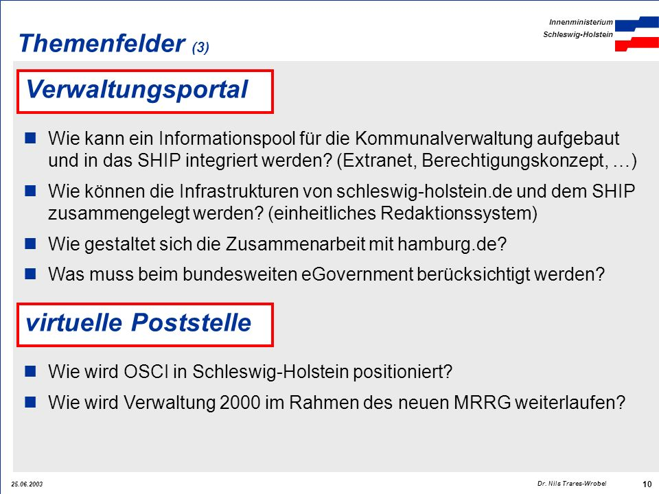 25.06.2003 Innenministerium Schleswig-Holstein 10 Dr. Nils Trares-Wrobel Verwaltungsportal Wie kann ein Informationspool für die Kommunalverwaltung au