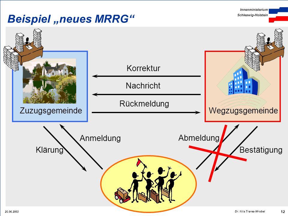 25.06.2003 Innenministerium Schleswig-Holstein 12 Dr. Nils Trares-Wrobel Beispiel neues MRRG ZuzugsgemeindeWegzugsgemeinde Anmeldung Klärung Abmeldung