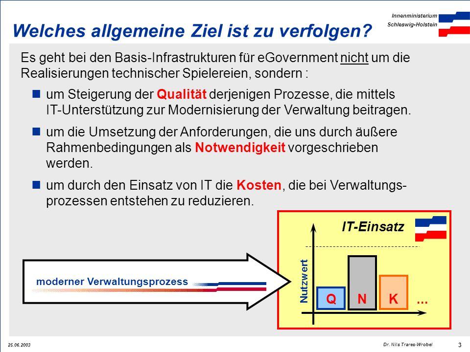 25.06.2003 Innenministerium Schleswig-Holstein 3 Dr. Nils Trares-Wrobel Welches allgemeine Ziel ist zu verfolgen? Es geht bei den Basis-Infrastrukture