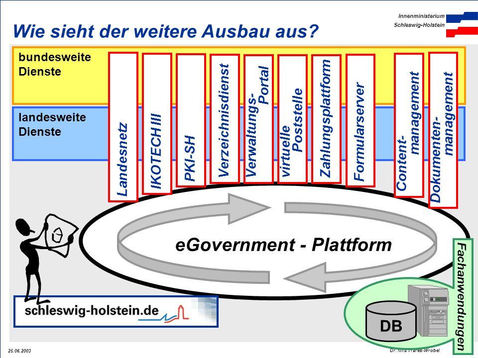 25.06.2003 Innenministerium Schleswig-Holstein 7 Dr. Nils Trares-Wrobel Wie sieht der weitere Ausbau aus? eGovernment - Plattform PKI-SH IKOTECH III V