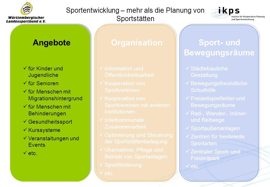 Sportentwicklung – mehr als die Planung von Sportstätten Angebote für Kinder und Jugendliche für Senioren für Menschen mit Migrationshintergrund für Menschen mit Behinderungen Gesundheitssport Kurssysteme Veranstaltungen und Events etc.