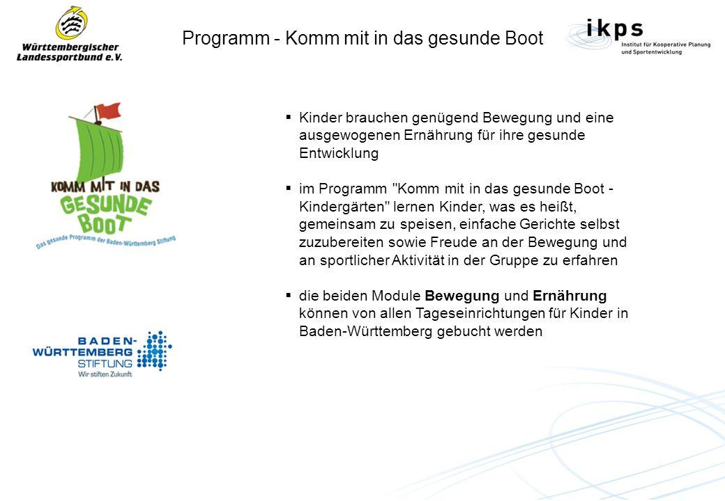 Programm - Komm mit in das gesunde Boot Kinder brauchen genügend Bewegung und eine ausgewogenen Ernährung für ihre gesunde Entwicklung im Programm